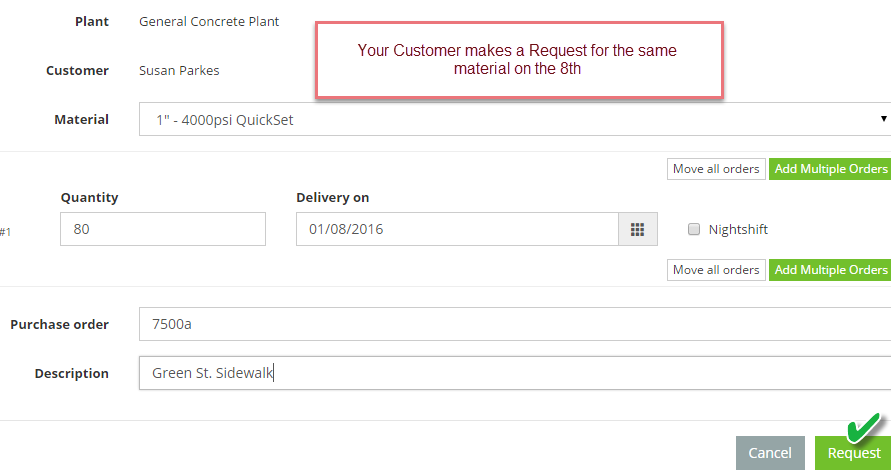 Aggregate Customer